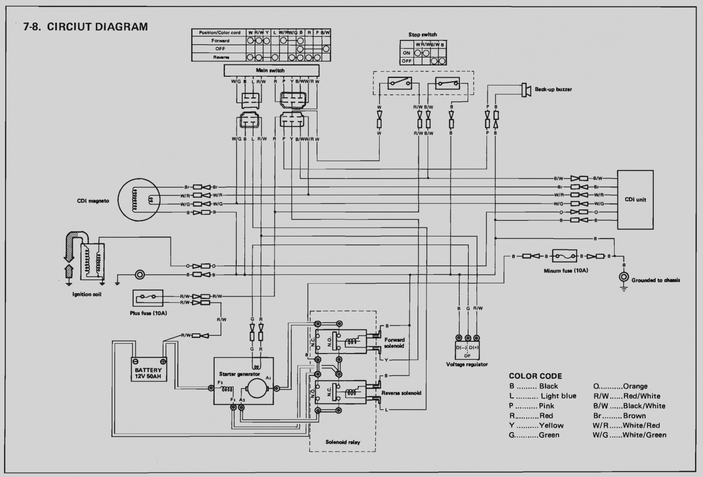 Ezgo 36 Volt Wiring Diagram Awesome | Wiring Diagram Image
