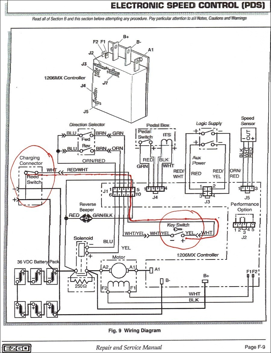 998 Ezgo Wiring Diagram Schematic Database 8 Golf Cart