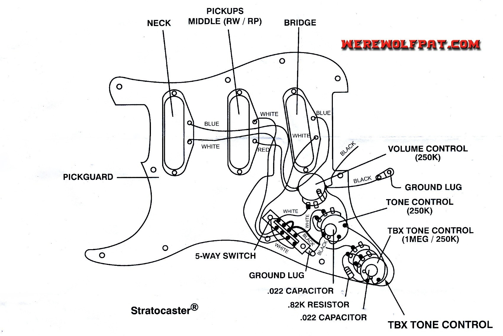starcaster by fender wiring diagram
