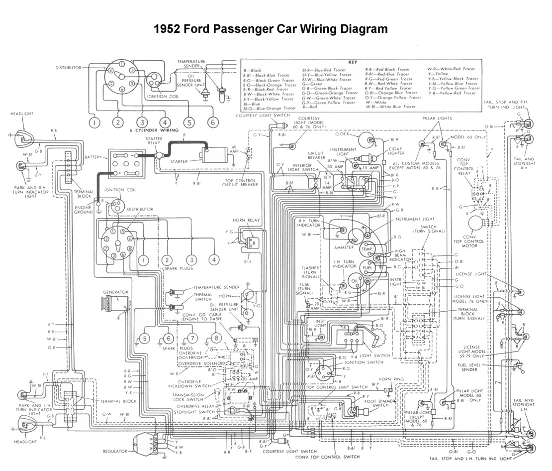 1952 Ford 8n Wiring Diagram Solutions Tractor 6 Volts Volt Inspirational Image