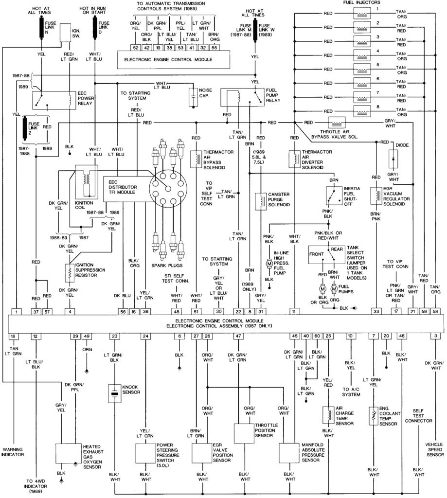 1978 Ford Bronco Starter Wiring Diagram Library Of Diagrams 1969 1987 Explore Schematic Rh Webwiringdiagram Today 1981 F 150 Instrument Cluster Alternator