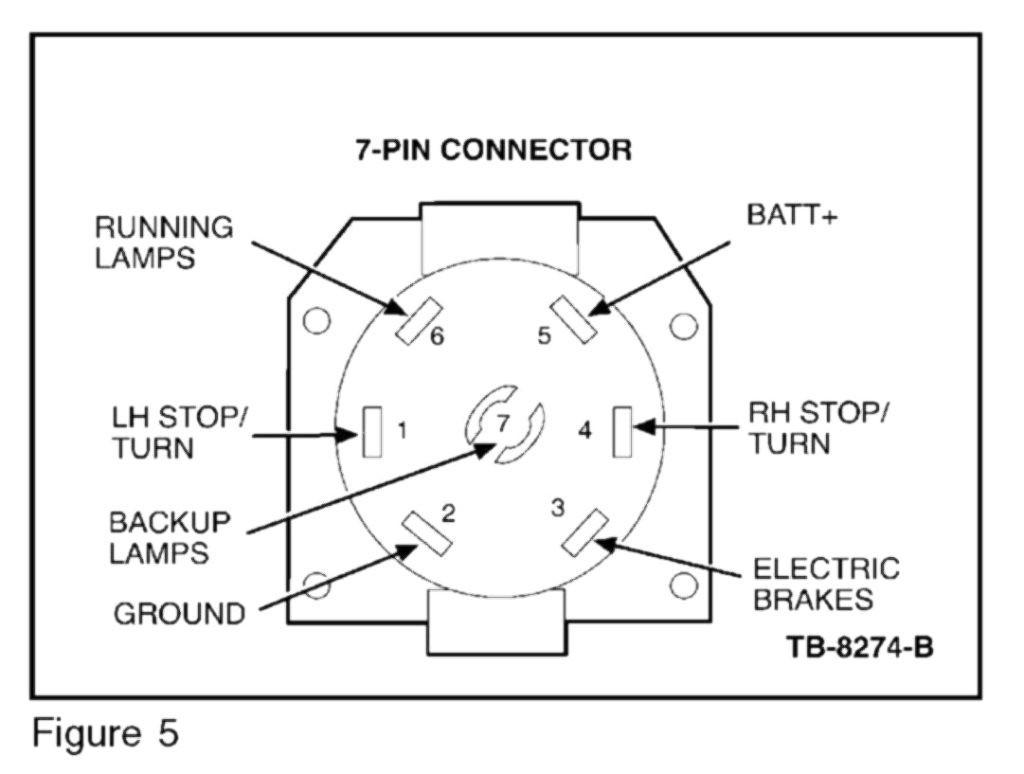Ford F25 Trailer Wiring Diagram Gimnazijabp Me Throughout