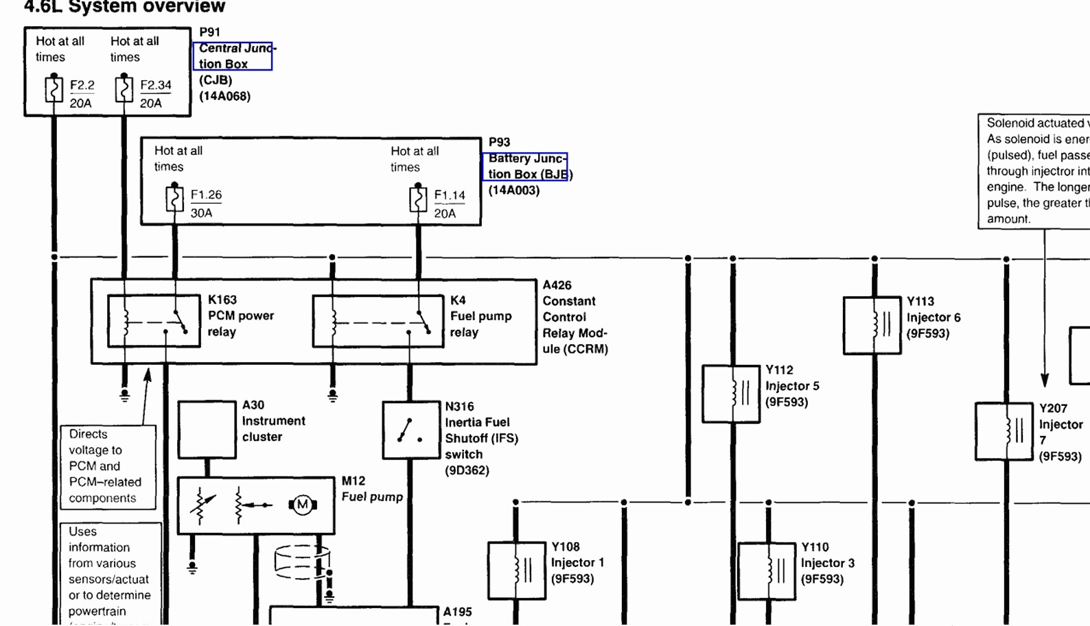 1999 ford f 250 fuel pump wiring diagram