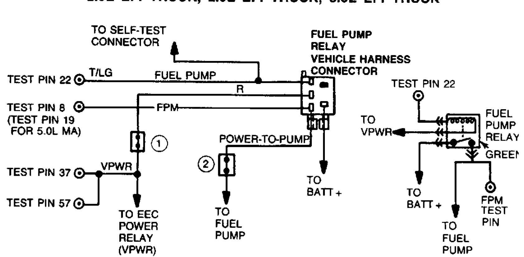 Ford Fuel Pump Relay Wiring Diagram Library Malfunction From The Pcm To Fuelpump Here Is A 1989 Ranger Obd1 Location Where 1998