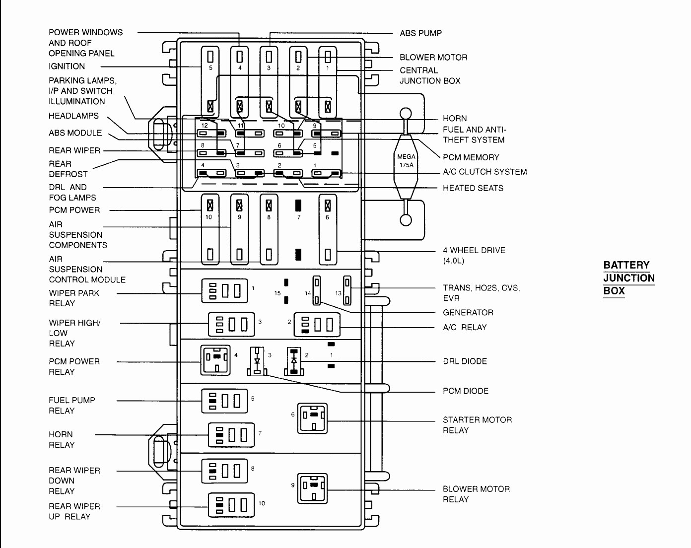 ford f 250 fuse diagram central junction box