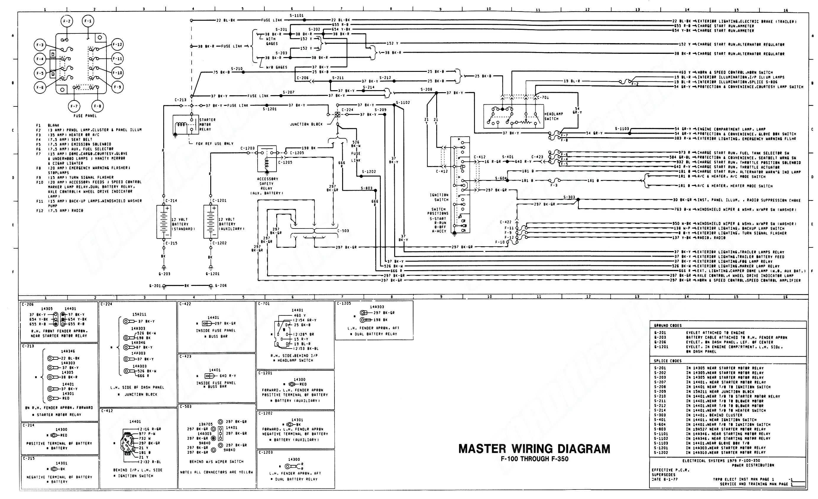 ford f150 tail light wiring diagram truck diagrams schematics trailer