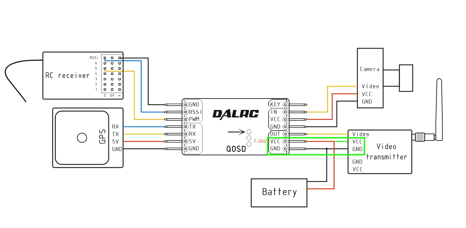 Amd Fpv Osd Wiring Diagrams Example Electrical Diagram Camera Image Rh Mainetreasurechest Com For Rc Aircraft Eagle Lift Of