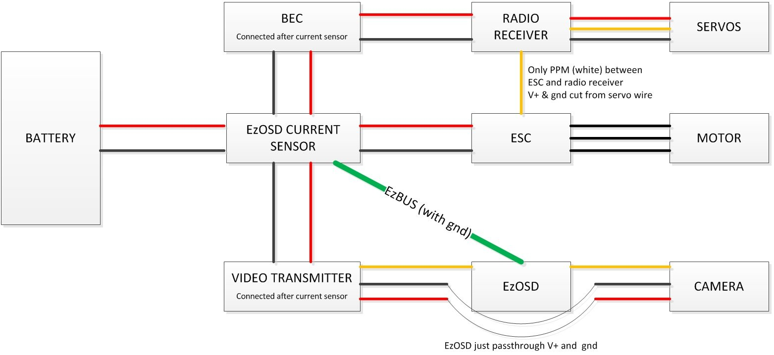 DIAGRAM] Switch Wiring Diagram For Fpv FULL Version HD