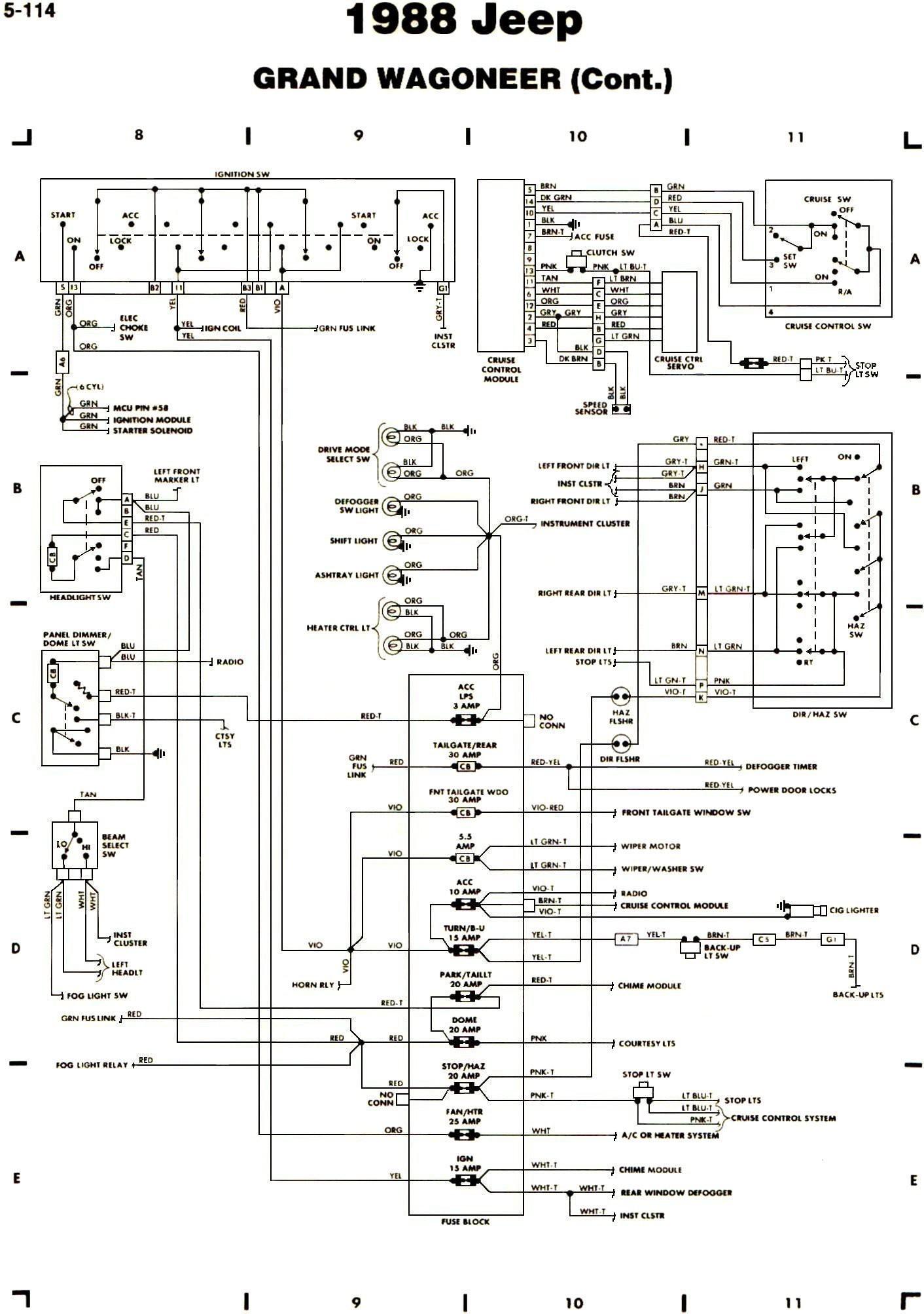 1988 Freightliner Wiring Diagram Best Diagrams Free