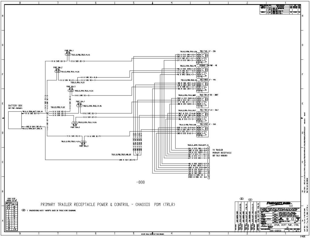 2006 freightliner columbia wiring diagram quotes wire center u2022 rh ayseesra co Freightliner Electrical Wiring Diagrams