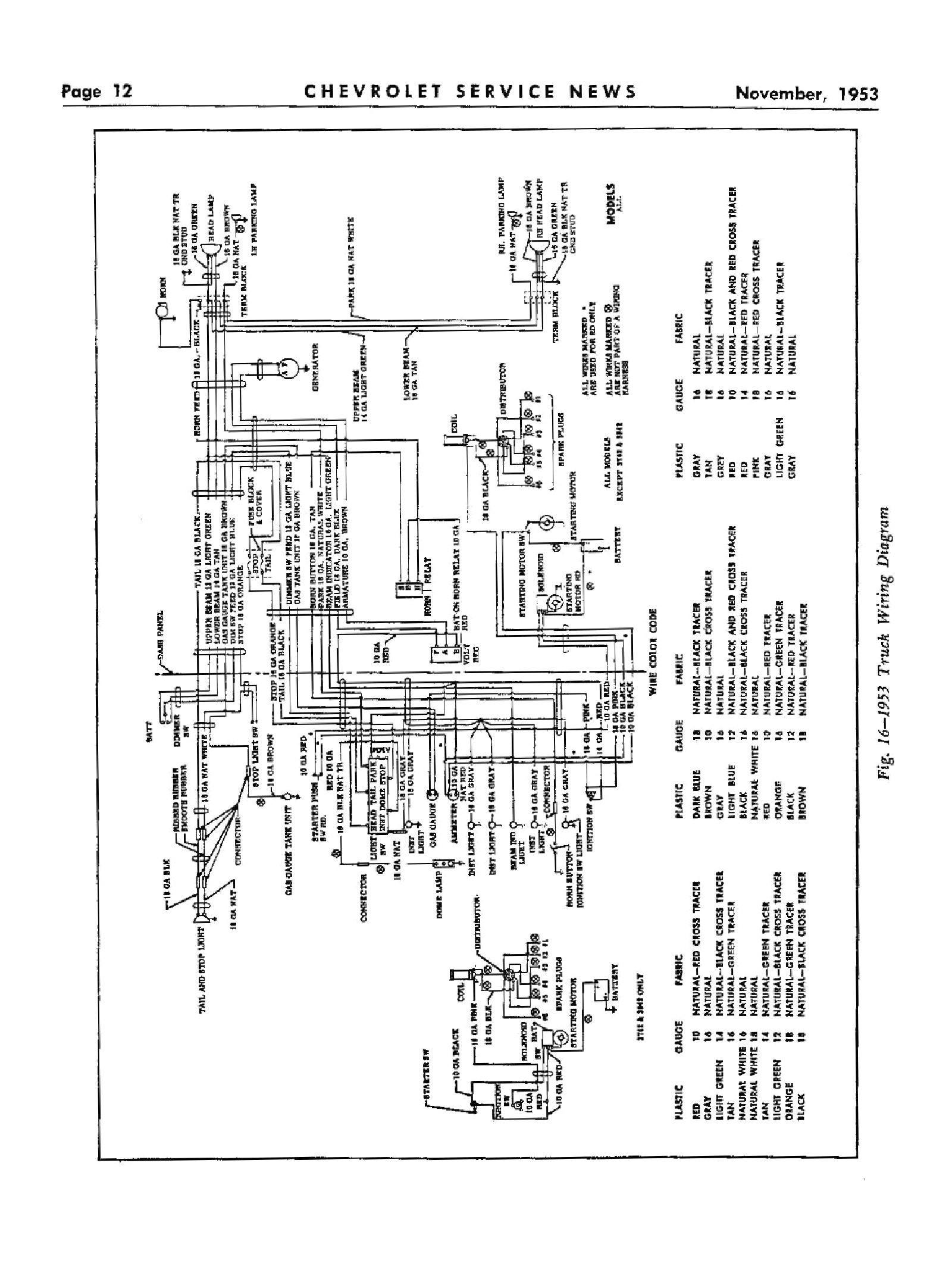 freightliner starter solenoid wiring diagram inspirational f150 starter wiring diagram wiring diagram of freightliner starter solenoid wiring diagram freightliner starter wiring diagram 12 freightliner fl70 wiring