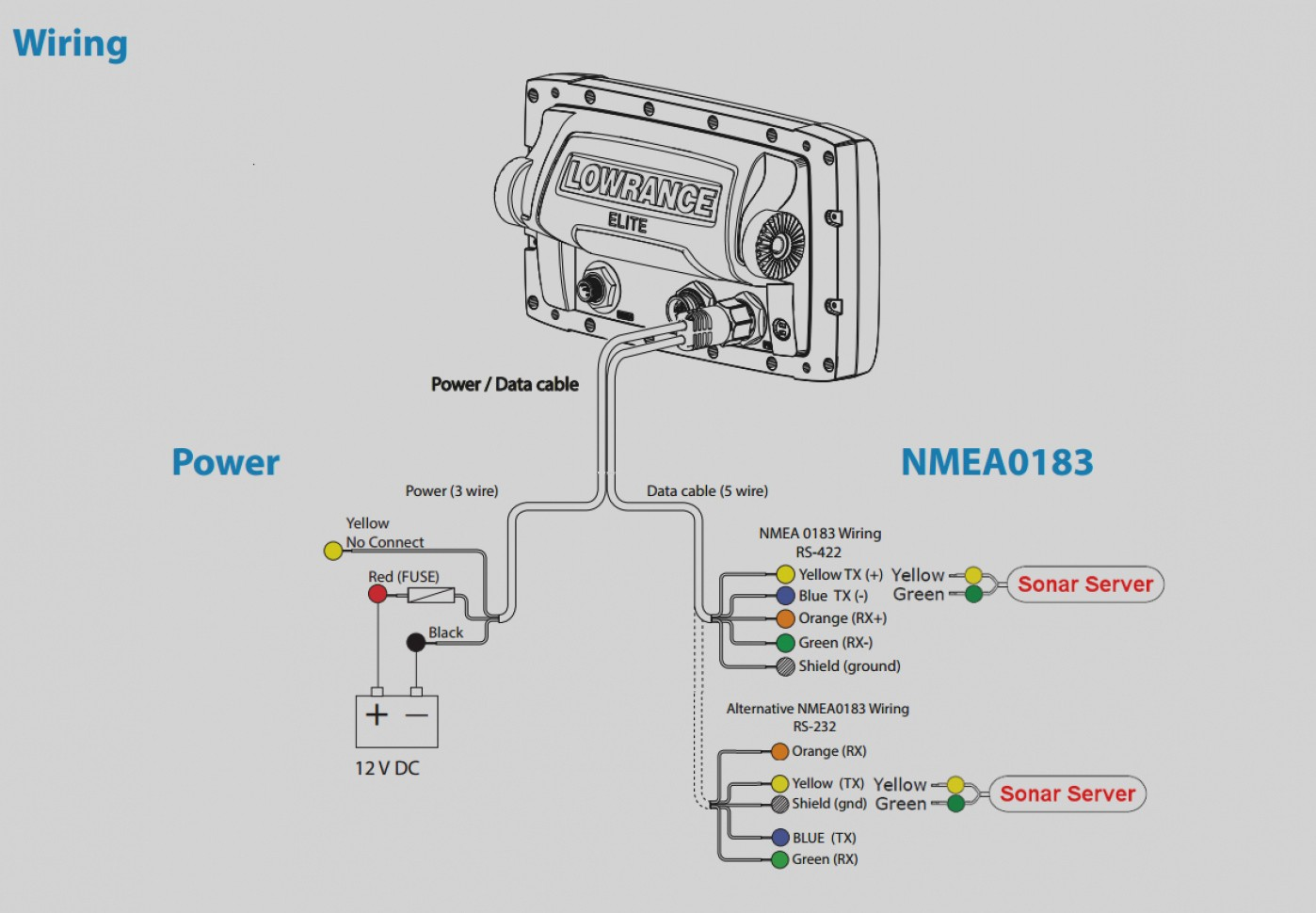 lowrance nmea 0183 wiring diagram free download all wiring diagram Free Honda Wiring Diagram