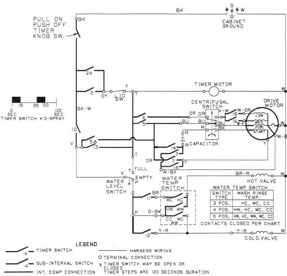 General Electric Motor Wiring Diagram Image Ge Tl412cp Wire Center U2022 Rh Leogallery Co Load