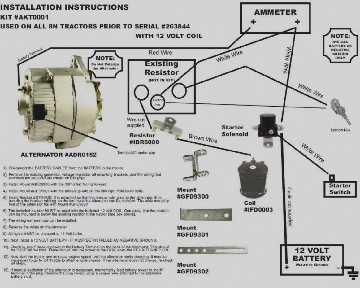 Terminal Tractor Wiring Diagram For 1975 Ford Truck 1715 1977 F 150