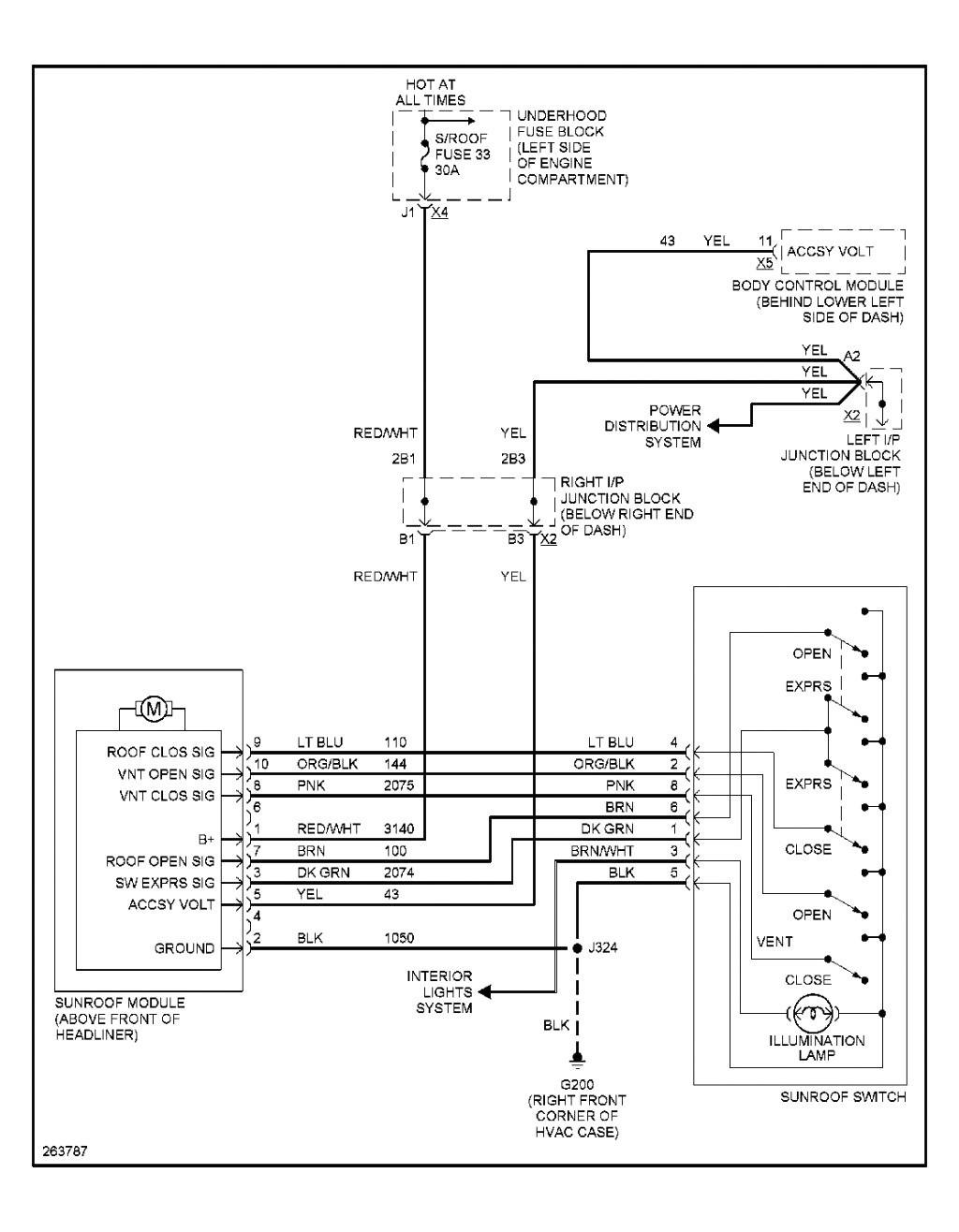 Ausgezeichnet Gmos 06 Schaltplan Cadillac Deville Zeitgenössisch ...