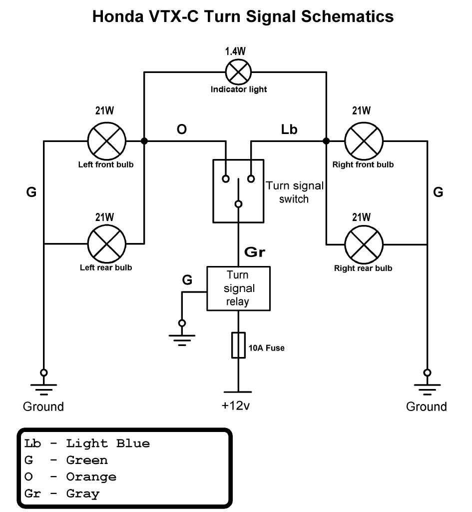 Golf Cart Turn Signal Wiring Diagram Electrical Diagrams 1997 Ezgo Page 5 And 1967 Camaro