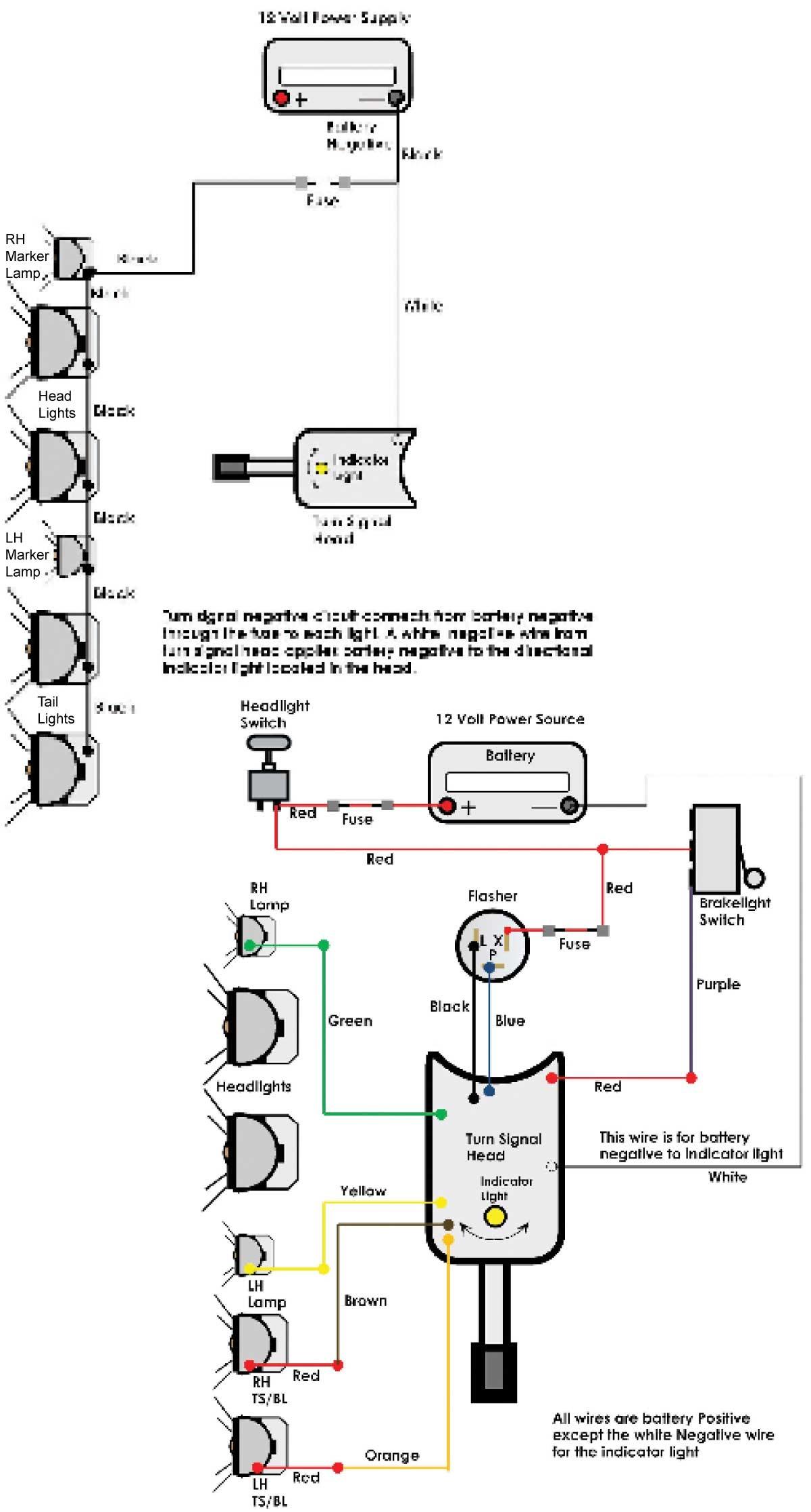 golf cart signal light wiring diagram golf cart turn signal wire rh minimuma co Grote Turn Signal Wiring Diagram Turn Signal Circuit Diagram