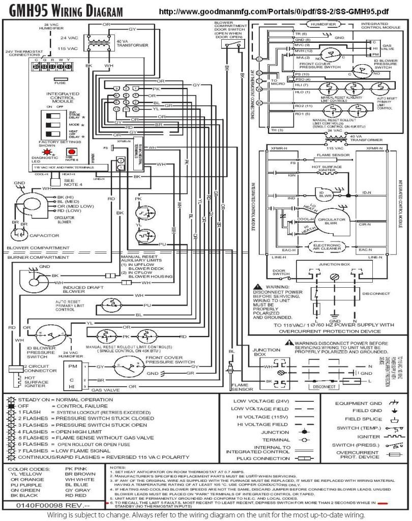goodman manufacturing wiring diagrams pcbdm133 online schematic rh tentenny com Electrical Drawings Wiring Diagrams Electrical Drawings Wiring Diagrams