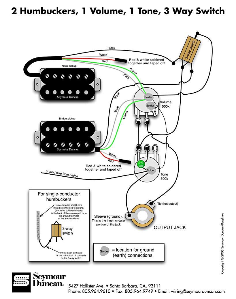 Wiring Diagram Dimarzio Ibz In Pickup Diagrams