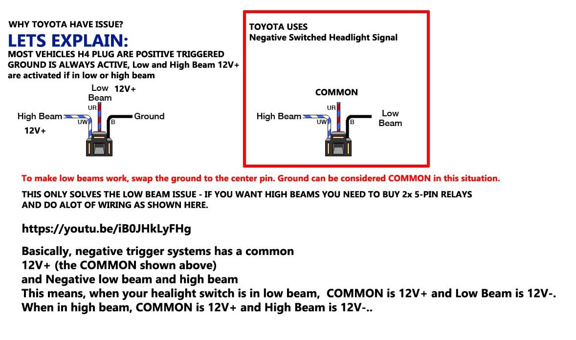 Highbeam Wiring Diagrams Dodge Ram 2500 D150 Diagram 2012 Trailer Trusted On