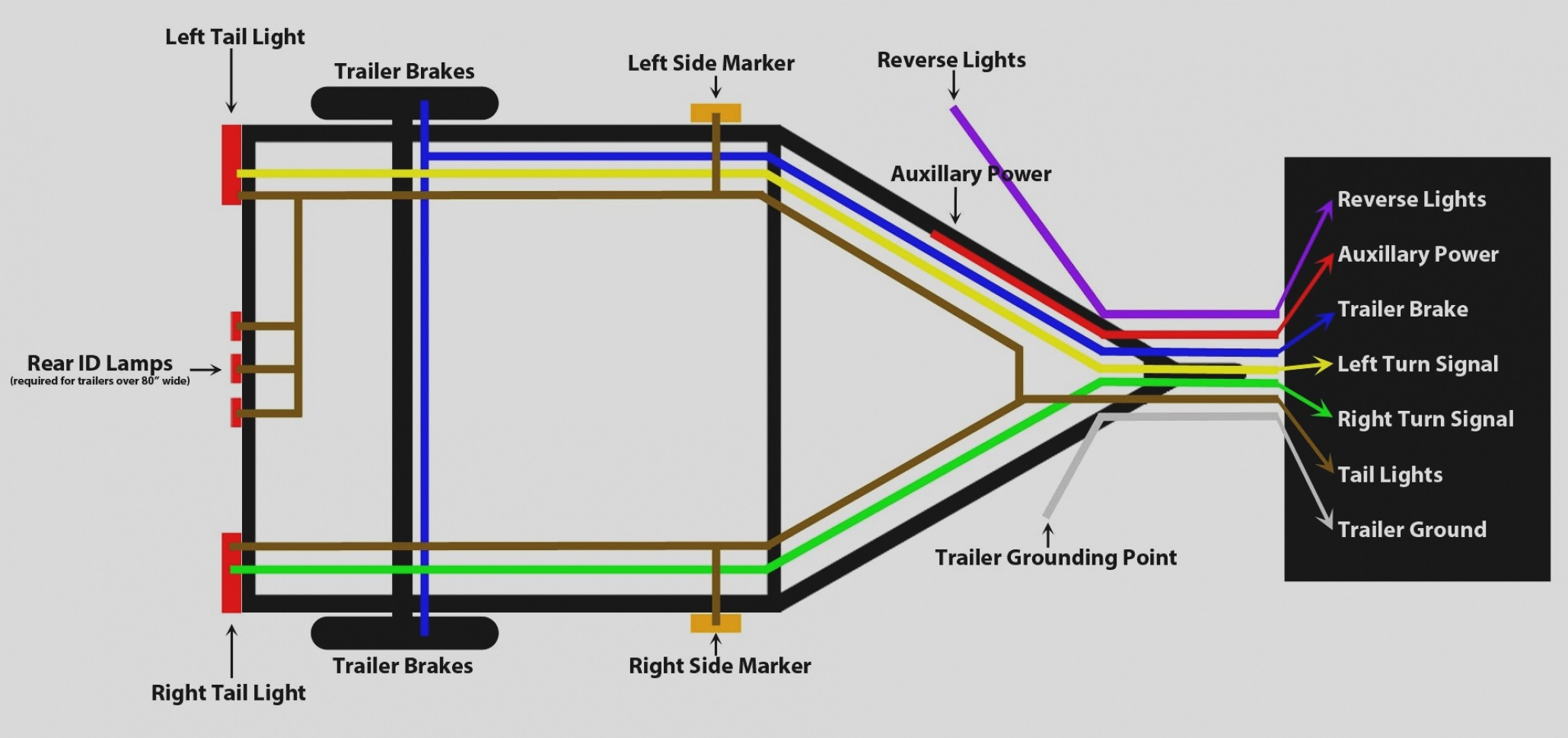 Full Size of Wiring Diagram Trailer Wiring Diagram Luxury Colorful 6 Wire Trailer Plug Diagram