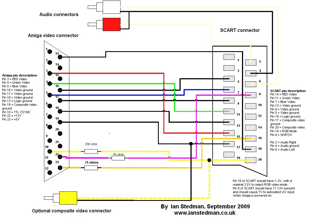 Hdmi To Vga Cable Wiring Diagram Circuit