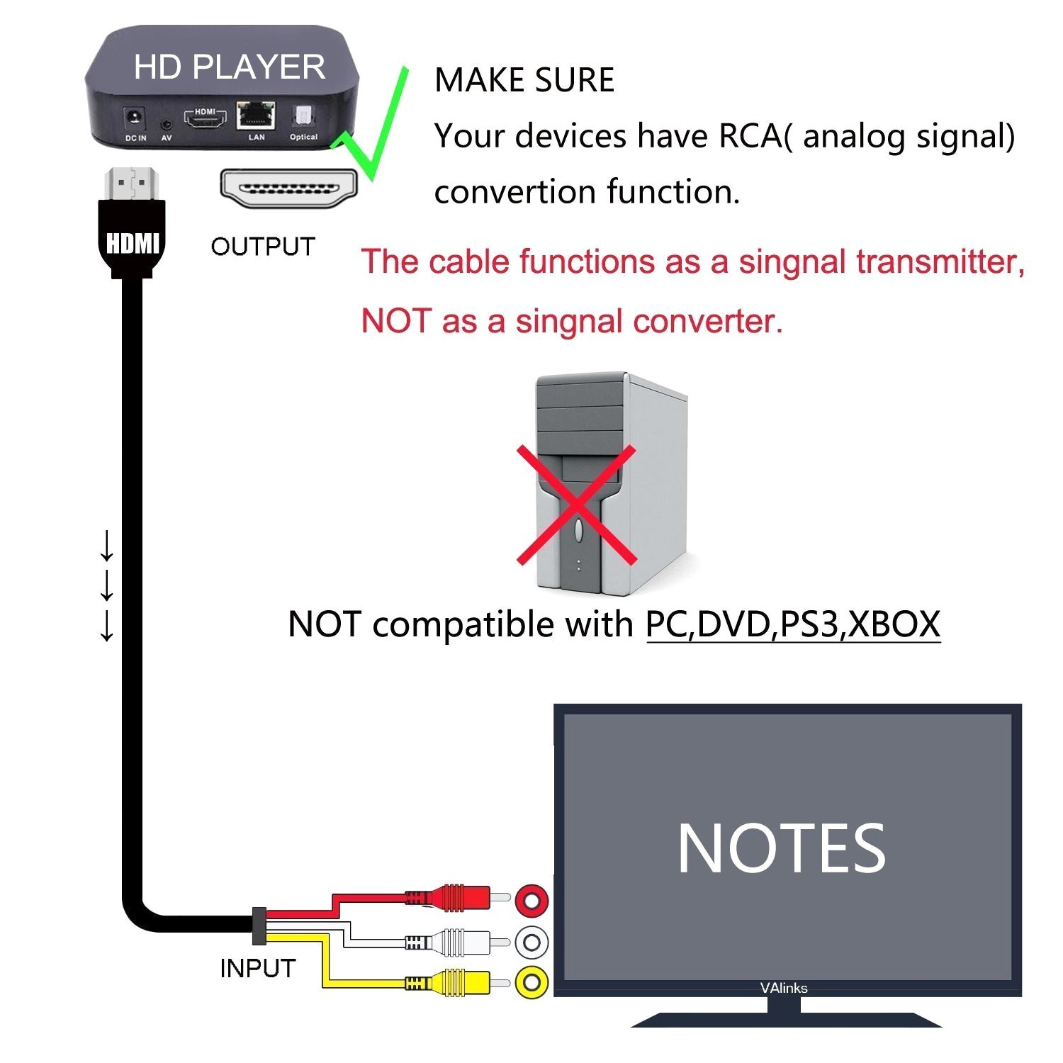 Awesome Hdmi to Rca Cable Wiring Diagram