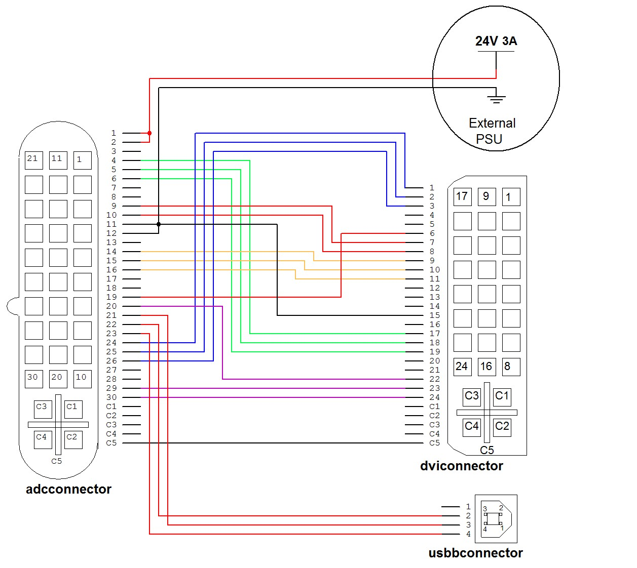 to vga cable diagram dual link dvi cable pinout pc power supply rh casiaroc co dvi cable wiring diagram dvi to rca wiring diagram