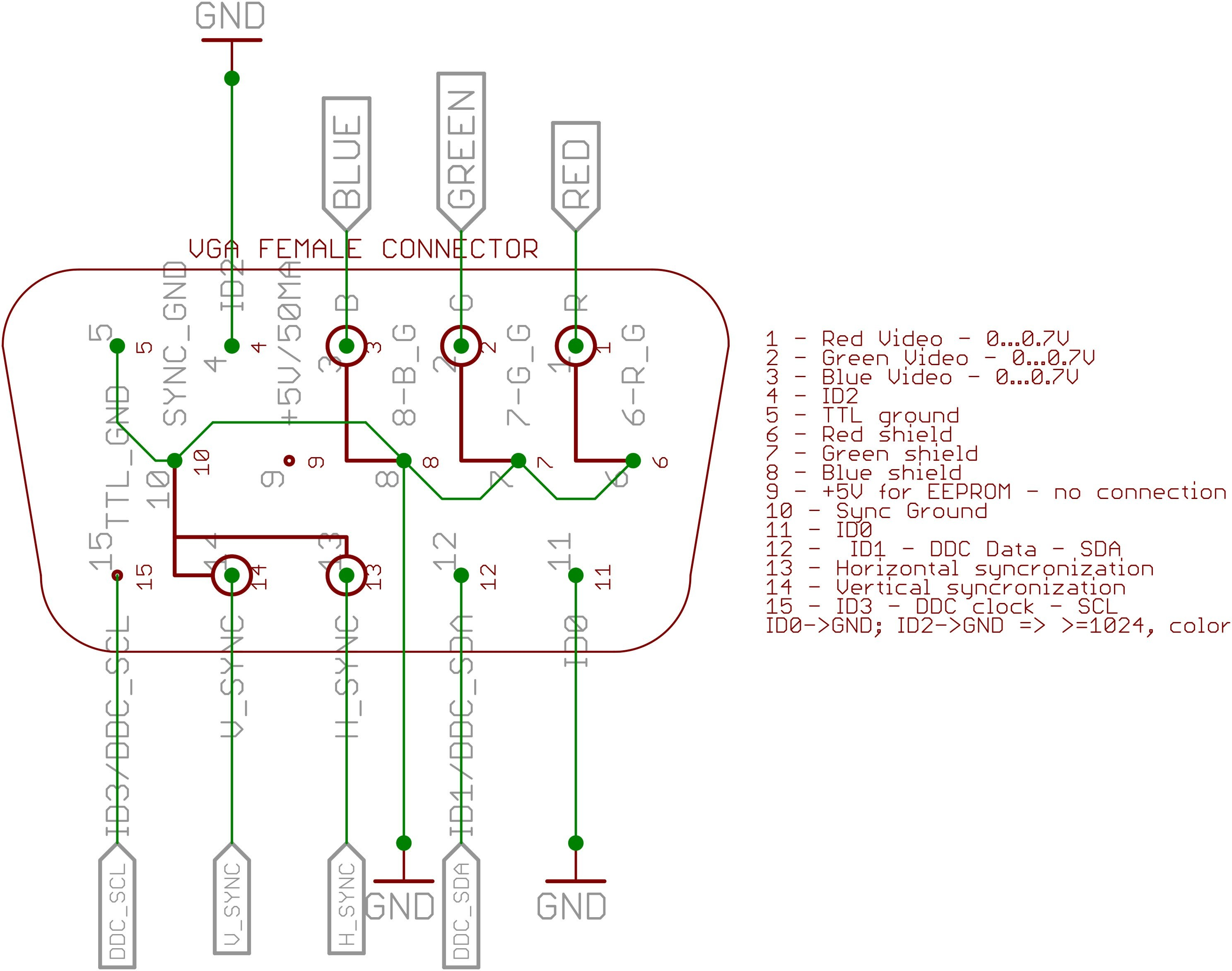 vga connector wiring circuit connection diagram u2022 rh wiringdiagraminc today In Out RCA to VGA Diagram VGA to Av Diagram