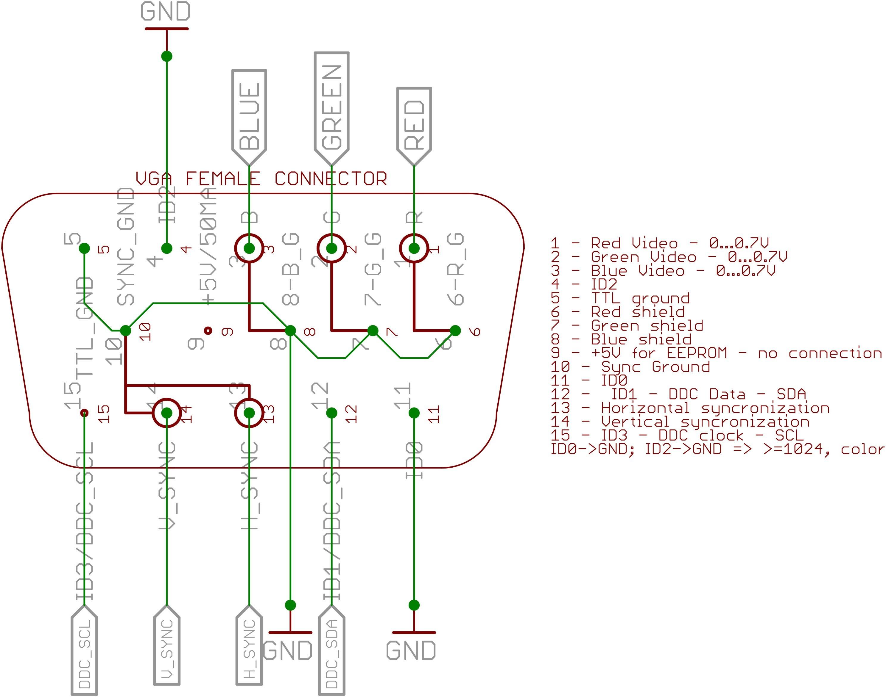 vga wiring diagram general wiring diagram information u2022 rh ethosguitars co uk vga cable pinout diagram dvi vga pinout diagram
