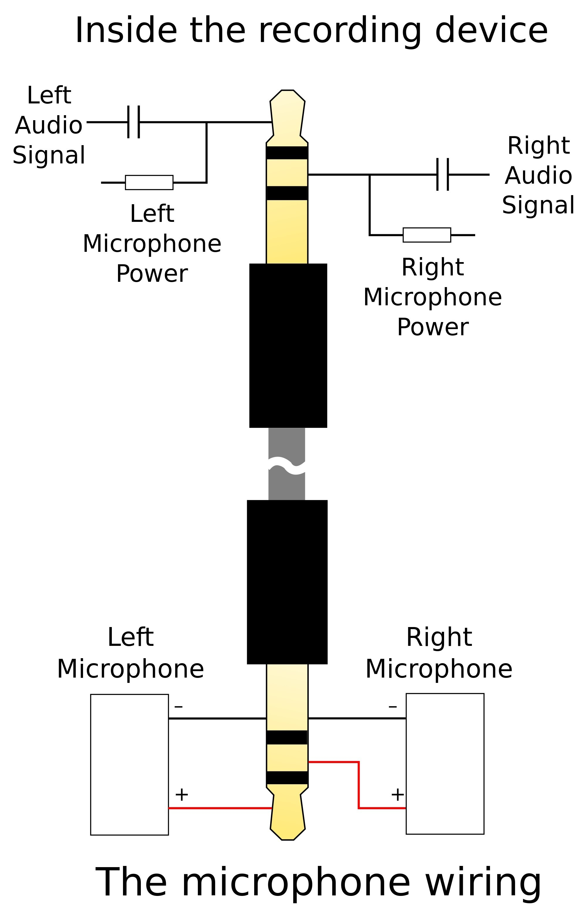 3 5 Mm Stereo Jack Wiring Wiring Diagram Third Level