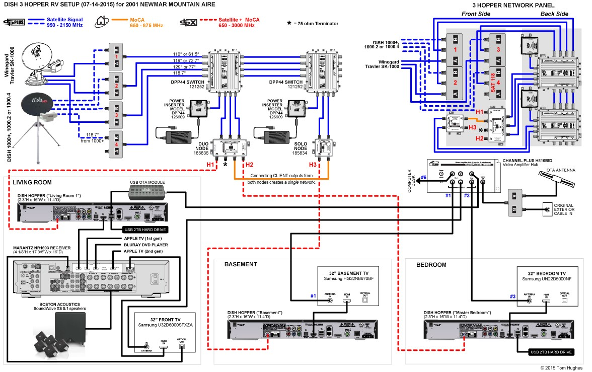 Home Internet Wiring Diagram Electrical Diagrams For 2015 Trusted Electricity