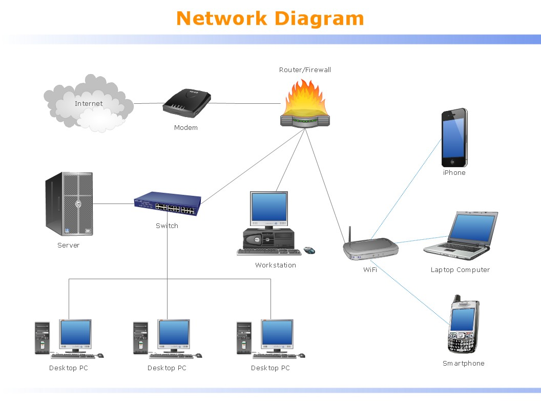 Home Network Wiring Diagram Elegant Image Modem Cable Get Free About Download At Internet For
