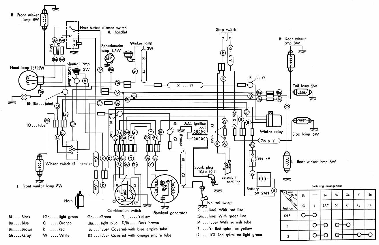 09 honda ruckus wiring diagram starter schematic diagrams rh ogmconsulting  co