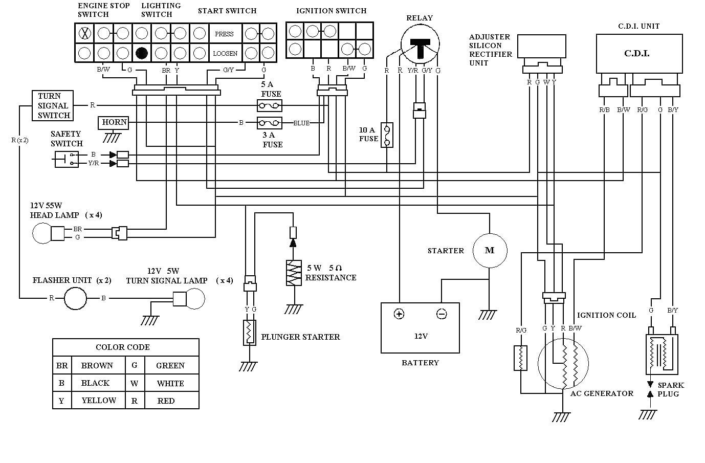 howhit 150 wire diagram
