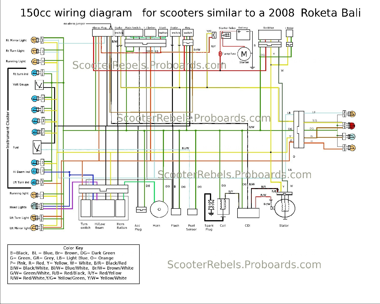 Honda Elite Wiring Diagram 1994 80 Ruckus Inspirational Image Rh Mainetreasurechest Com Dio Scooter