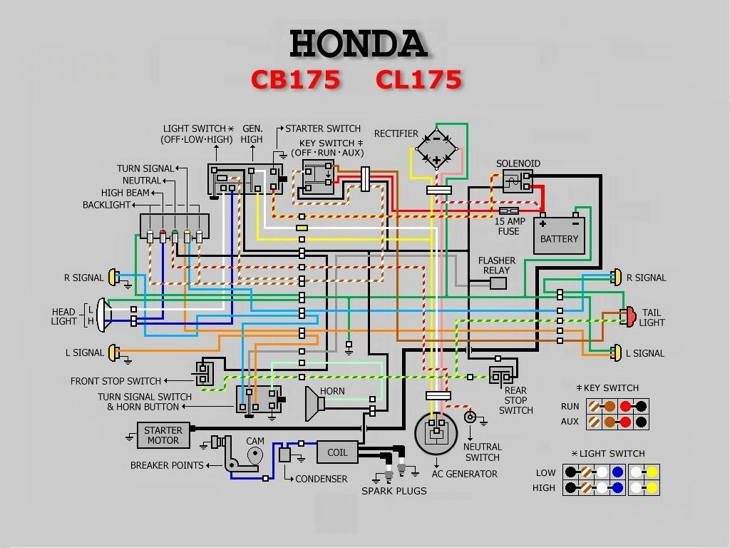Wiring Diagram Honda Pa 50 Detailed Schematics Of A 1980 Goldwing Ruckus Inspirational Image Cdi Ignition
