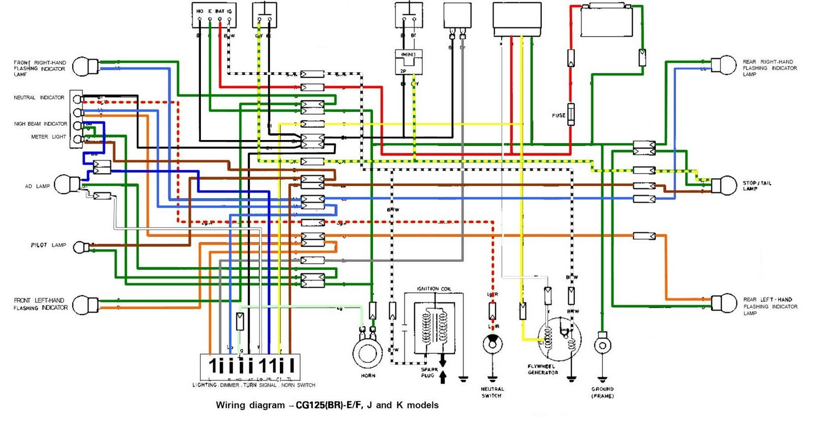 Honda Gx240 Wiring Diagram Electrical Diagrams Gx340 Stationary Engine Diy Enthusiasts Gx390 Parts Wire
