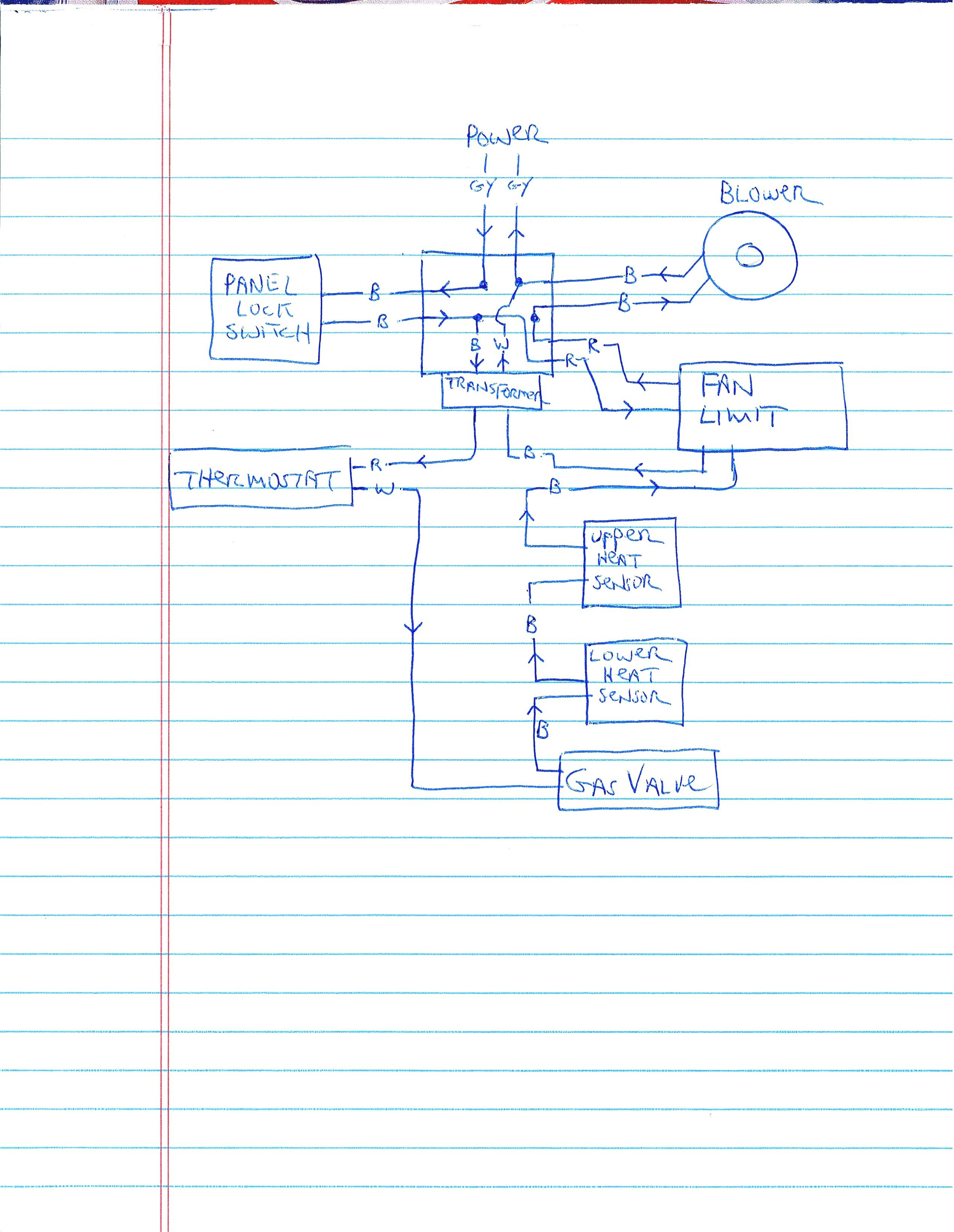 Honeywell Fan Limit Switch Wiring Diagram | Wiring Diagram Image