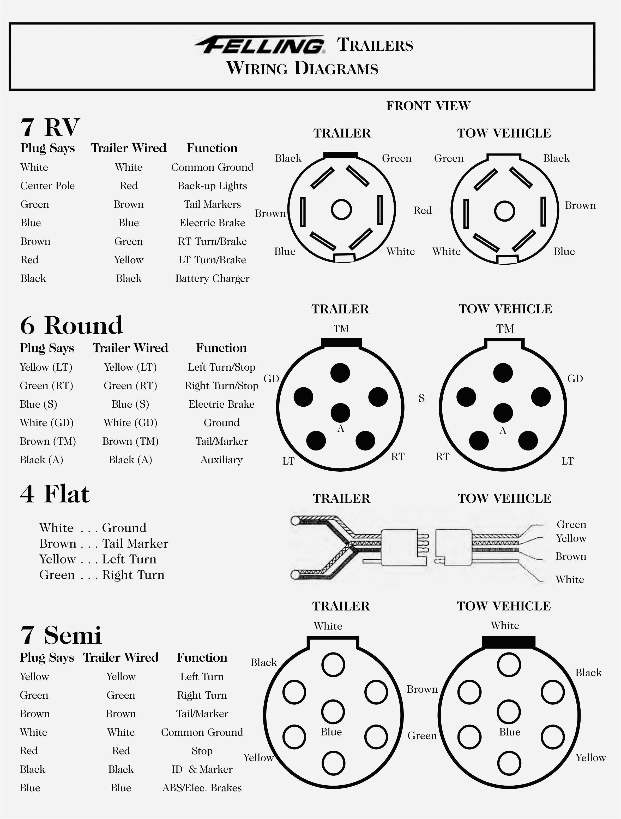 wiring diagram for ponderosa horse trailer