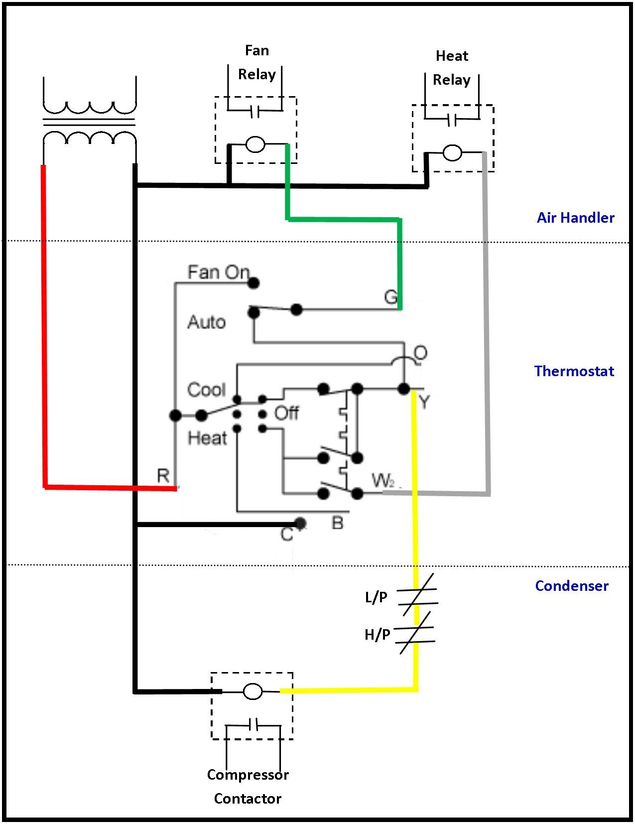 Room Thermostat Wiring Diagrams For HVAC Systems With Home Ac Beauteous Diagram