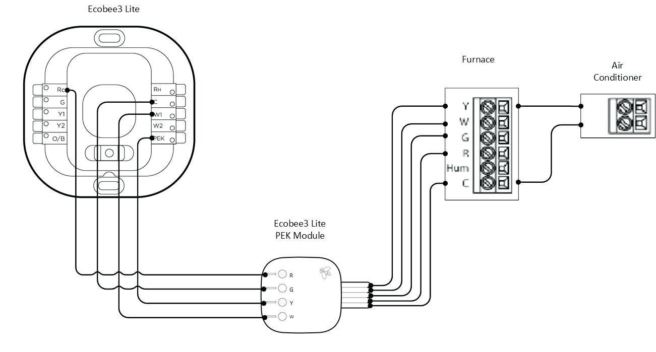 honeywell humidifier wiring wiring harness wiring diagram wire rh theiquest co Honeywell Furnace Humidifier Honeywell Thermostat