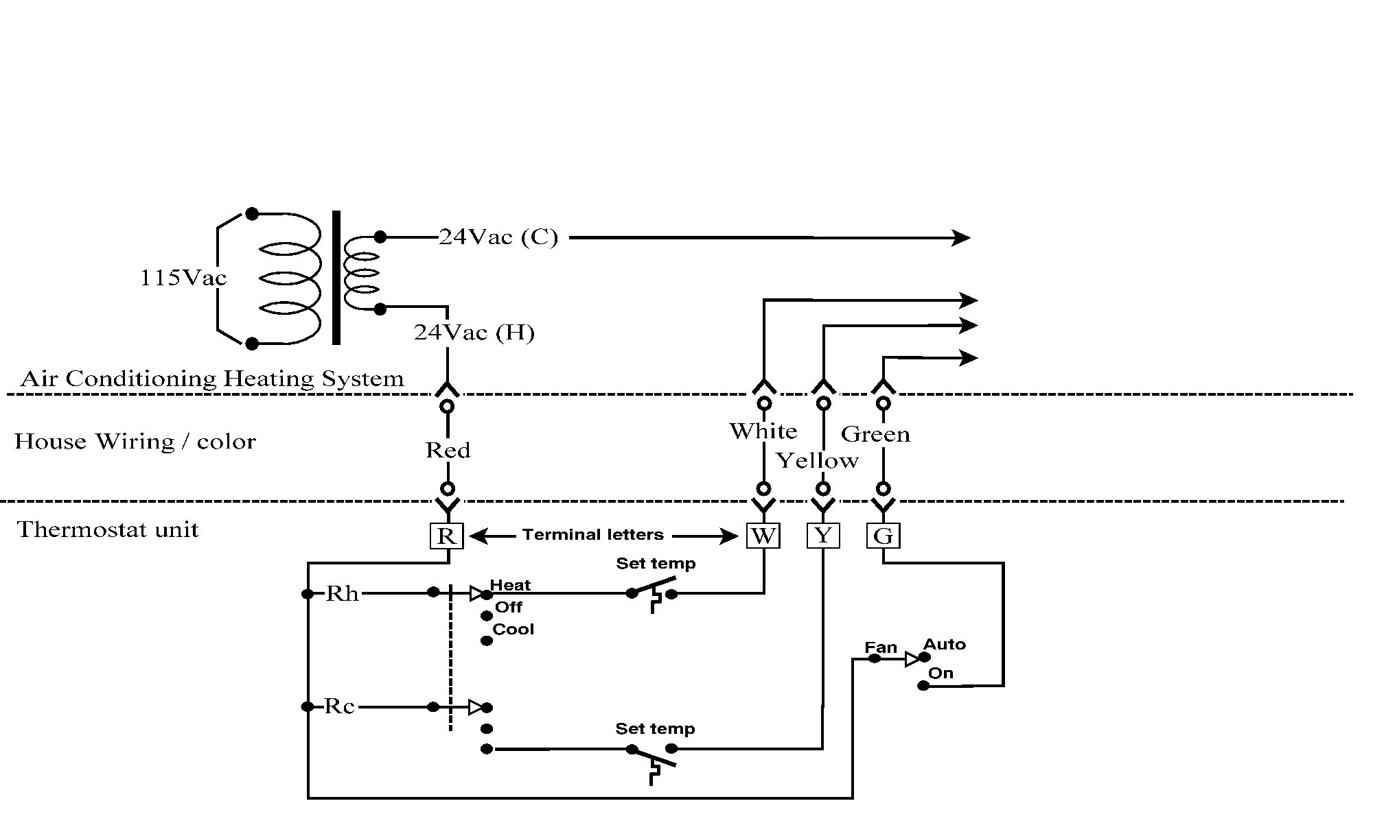 Thermostat Signals And Wiring Showy Diagram Color
