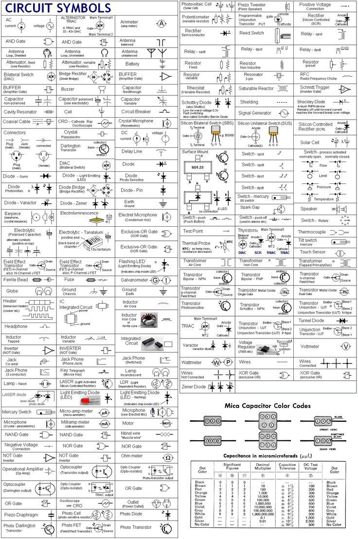 Residential Electrical Wiring Symbols Chart Wiring Library