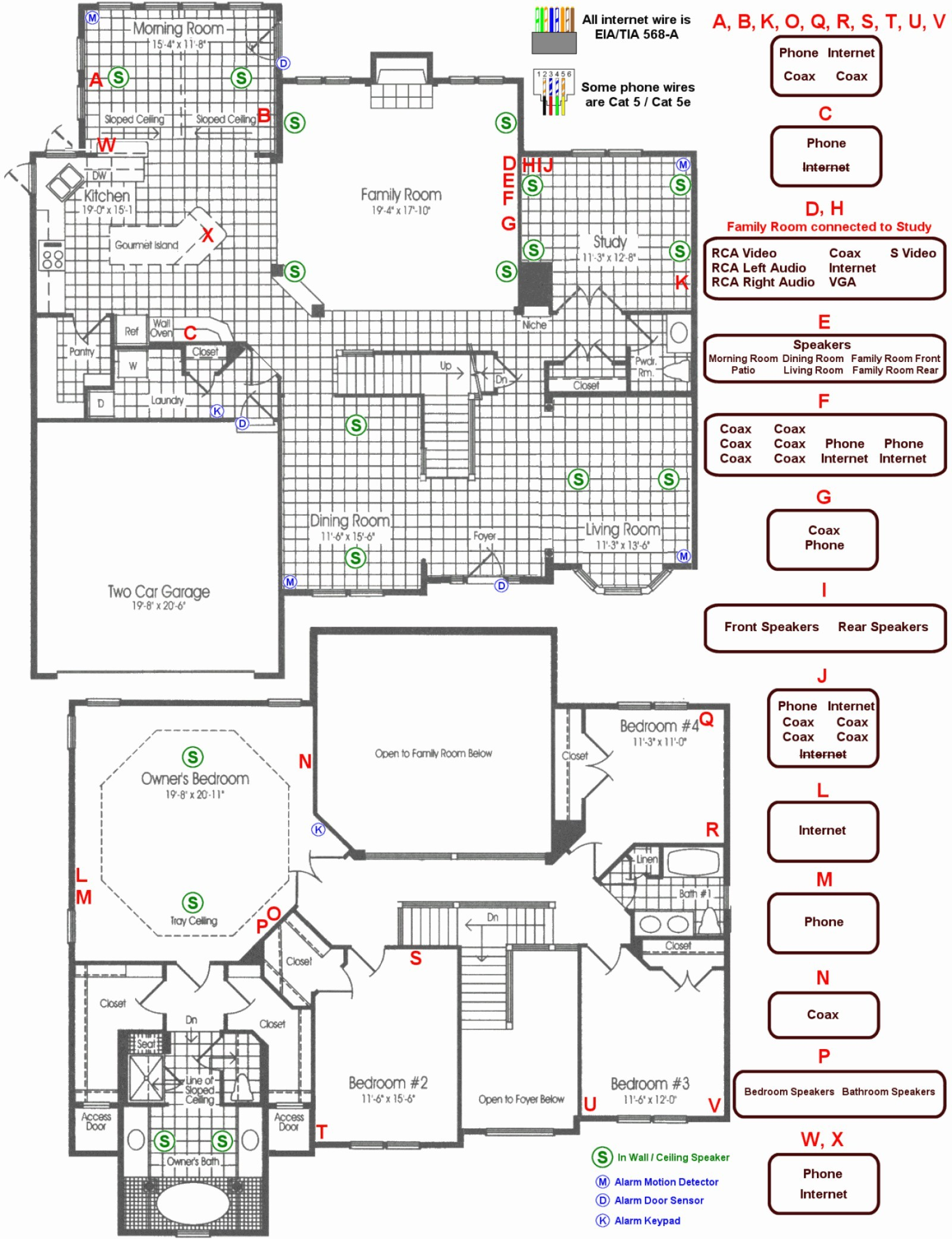 Electrical Wiring Diagram Symbols Inspirational The Whole House Electrical Wiring Wiring Diagrams