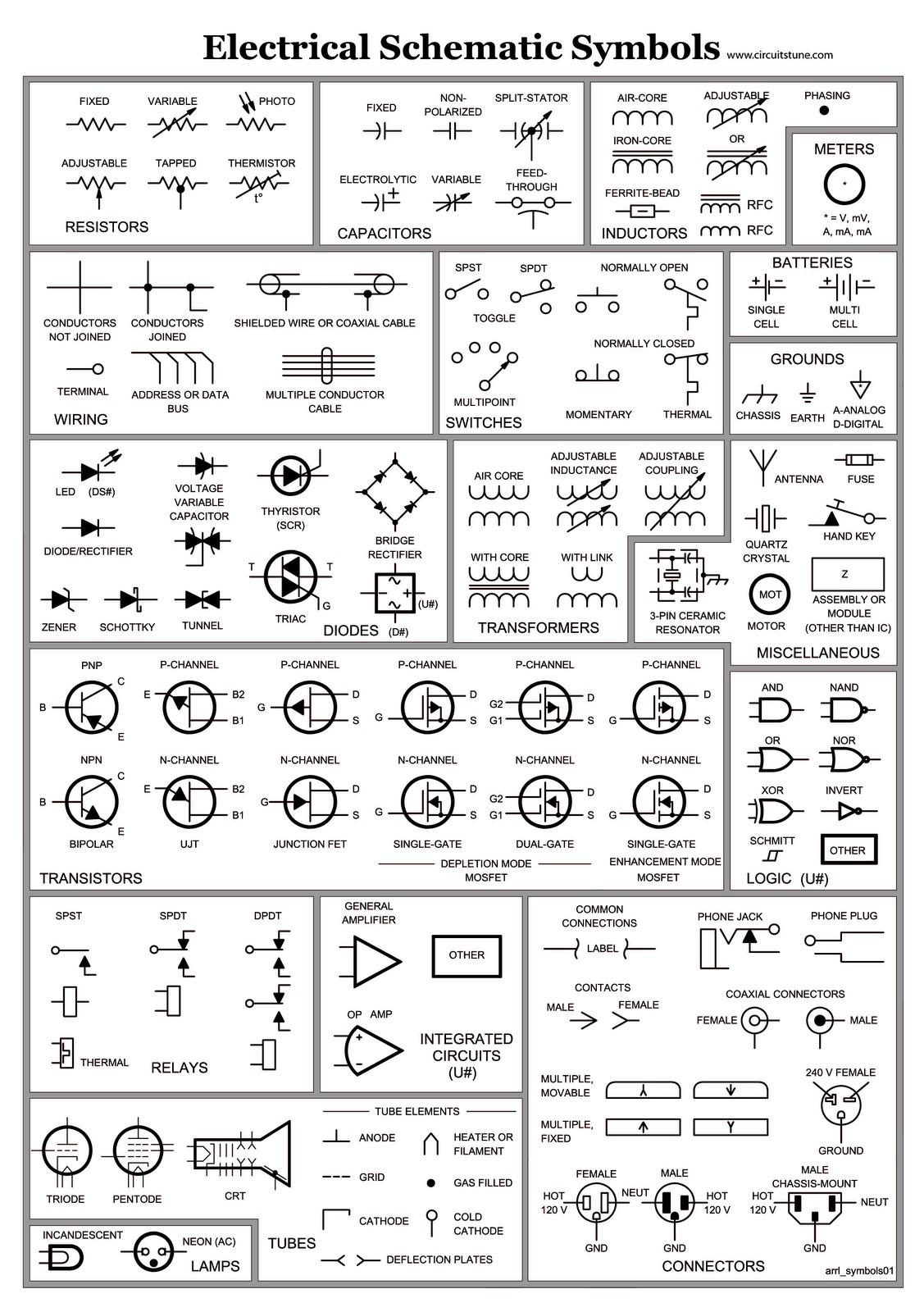 vJysJXCDlSA UBd T3Mjh6I AAAAAAAAAyk tVL4J2R sOs s1600 Electrical Schematic Symbols