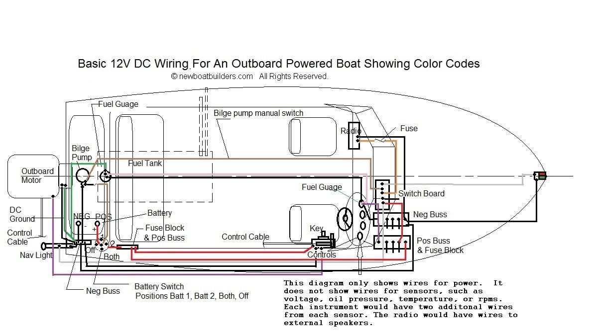 How to wire a jon boat for lights best of wiring diagram image boat wiring diagram asfbconference2016 Images