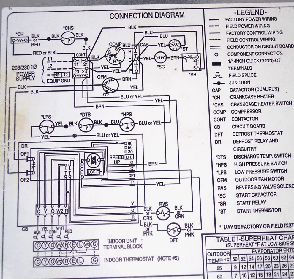 Old Carrier Wiring Diagrams Detailed Schematics Diagram Honeywell Economizer Schematic Goodman Gas Furnace Hvac Data