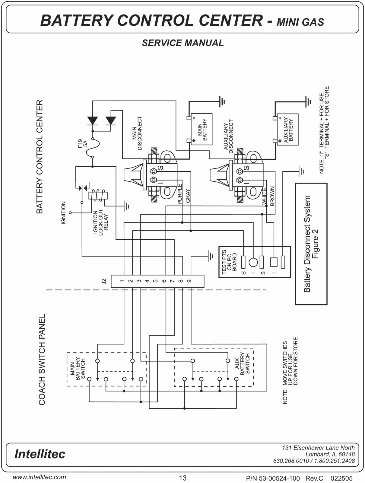 Thor Ace 29 2 Wiring Diagram | Wiring Diagram