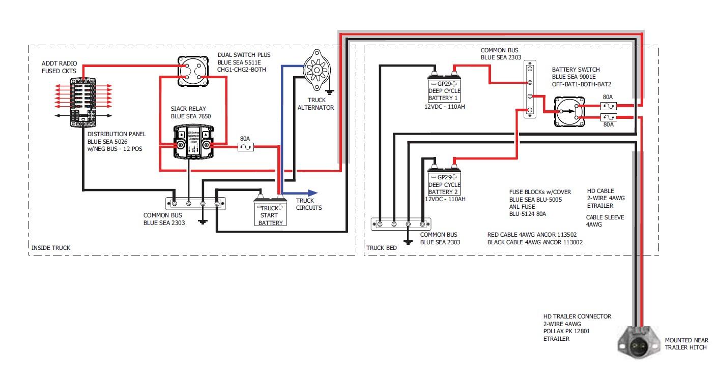 Rv battery control center wiring diagram wiring diagram battery control center wiring diagram wiring data rv battery schematic rv battery control center wiring diagram asfbconference2016 Gallery